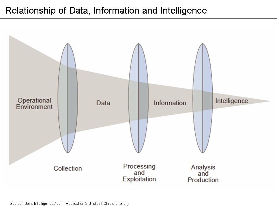 Data analytiikka